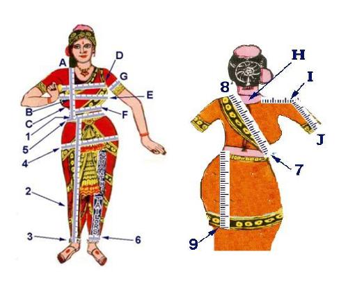 revised-standard-version-roman-catholic Images - Frompo - 1 Leela Costume